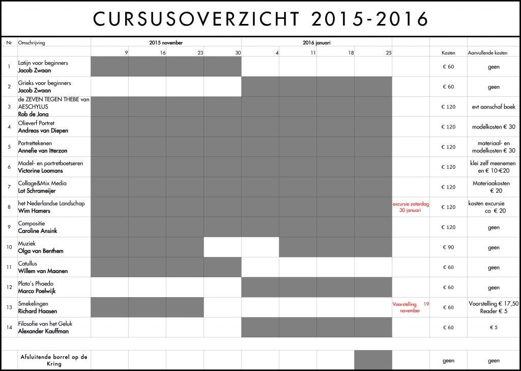 schema 2015-2016