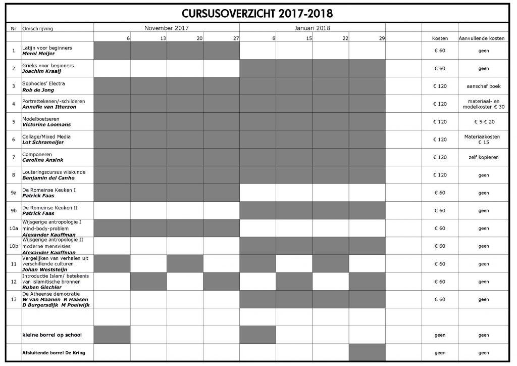 schema 2017-2018