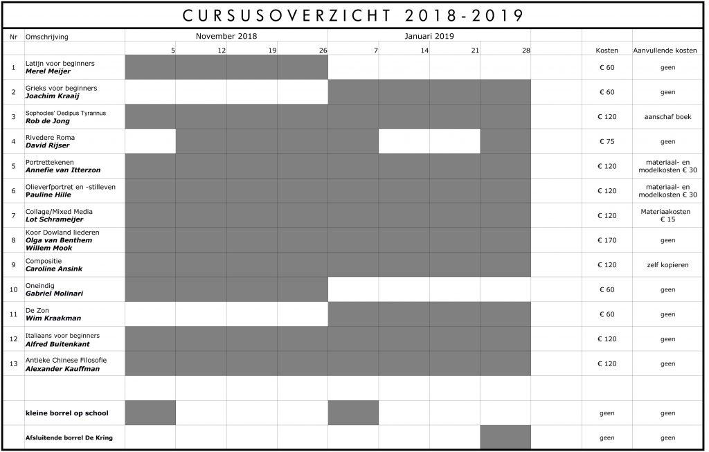 schema 2018-2019