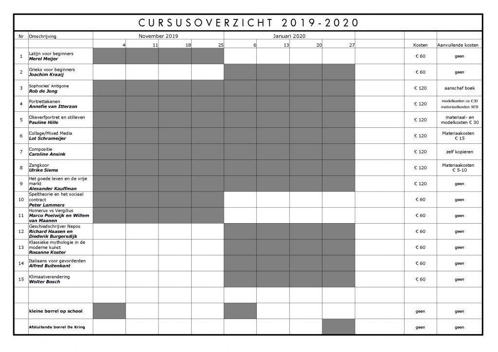 schema 2019-2020