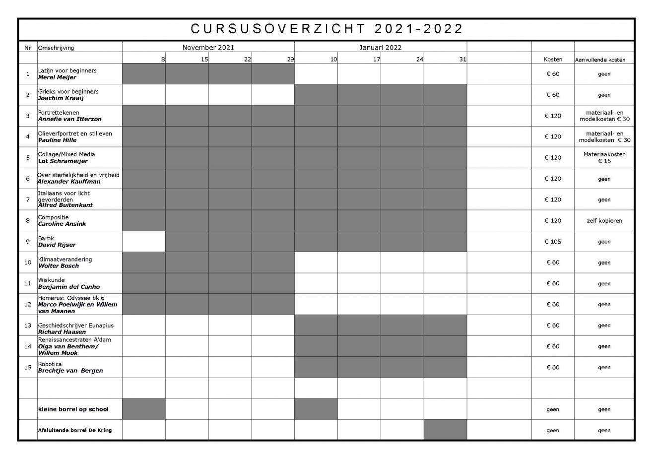 schema 2021-2022